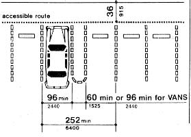 Dimensions of Parking Spaces